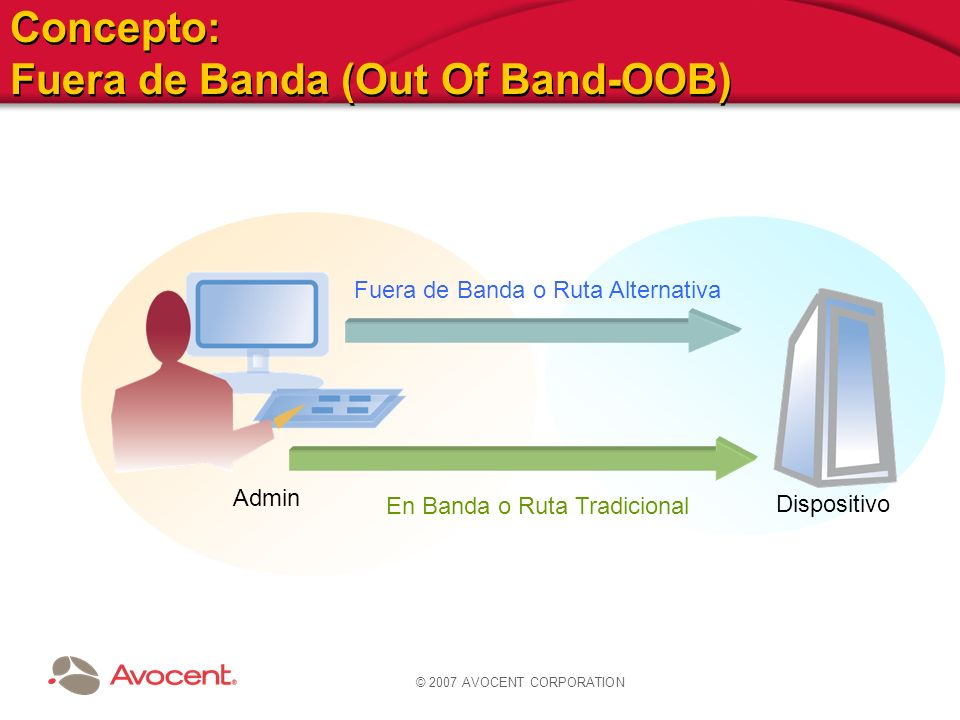 Concepto: Fuera de Banda (Out Of Band-OOB)