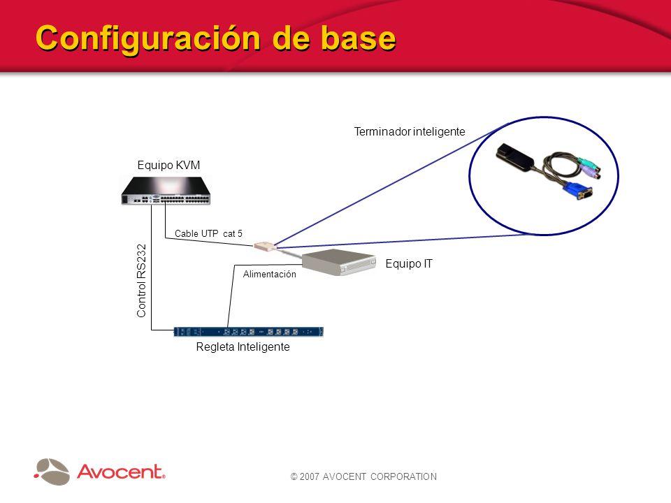 Configuración de base Terminador inteligente Equipo KVM Equipo IT