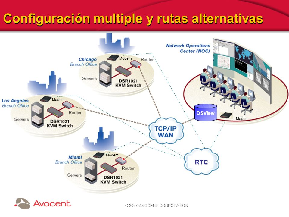 Configuración multiple y rutas alternativas
