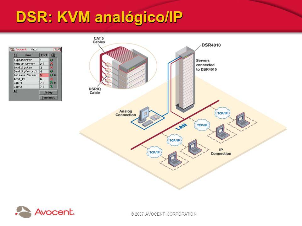 DSR: KVM analógico/IP