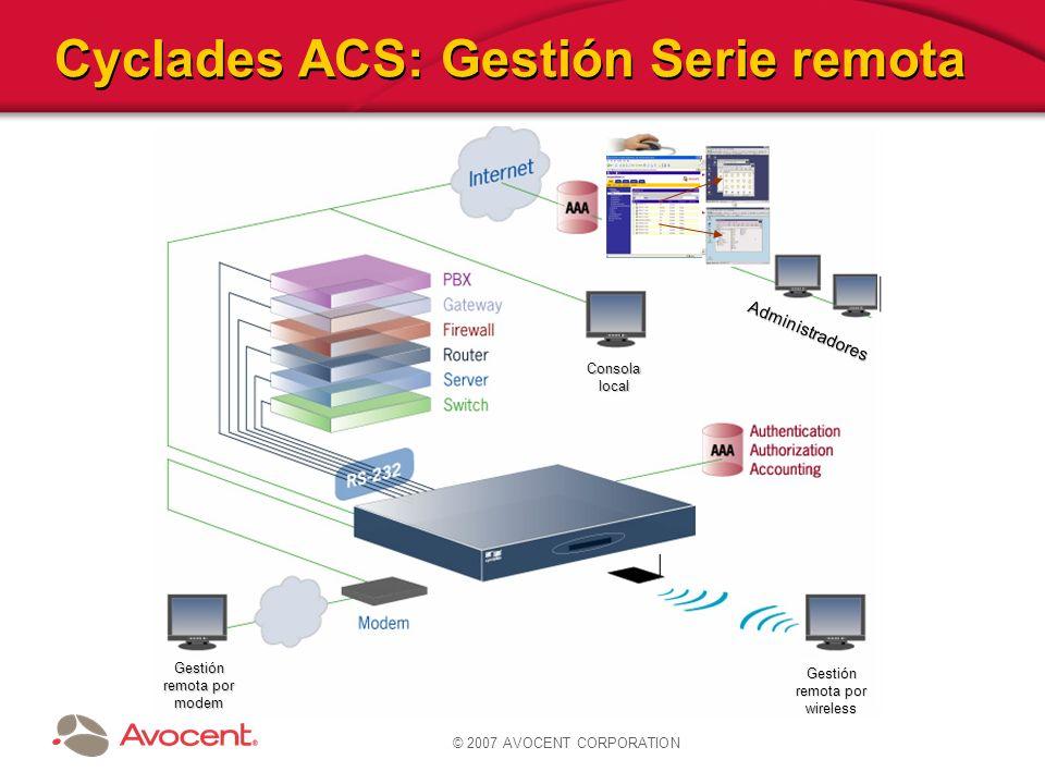 Cyclades ACS: Gestión Serie remota