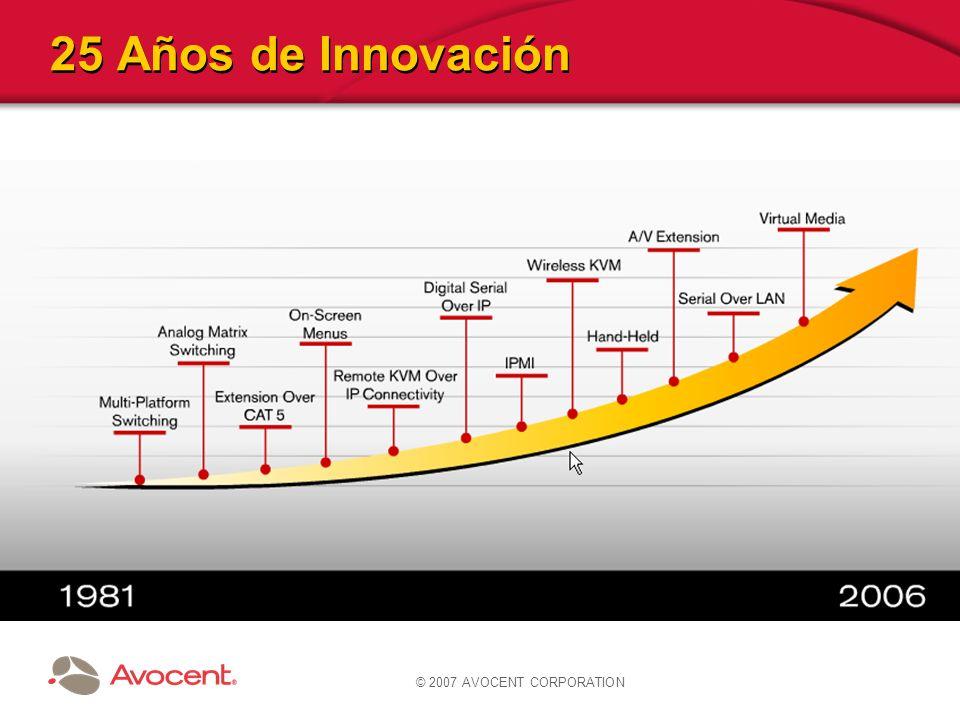 25 Años de Innovación