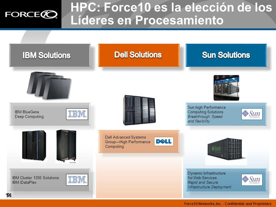 HPC: Force10 es la elección de los Líderes en Procesamiento