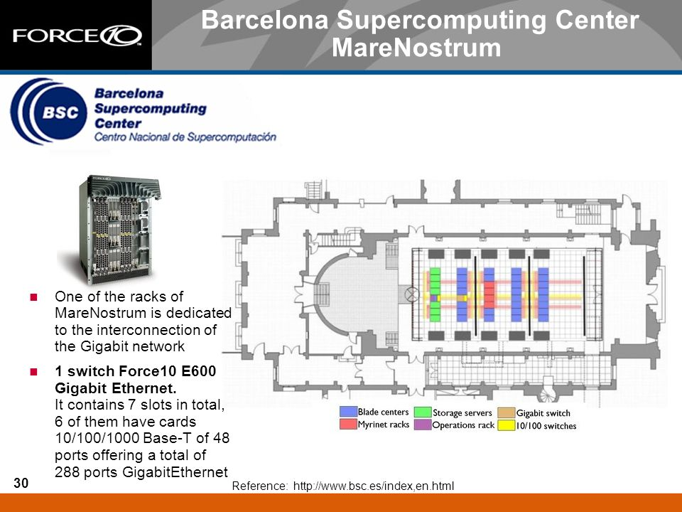 Barcelona Supercomputing Center MareNostrum