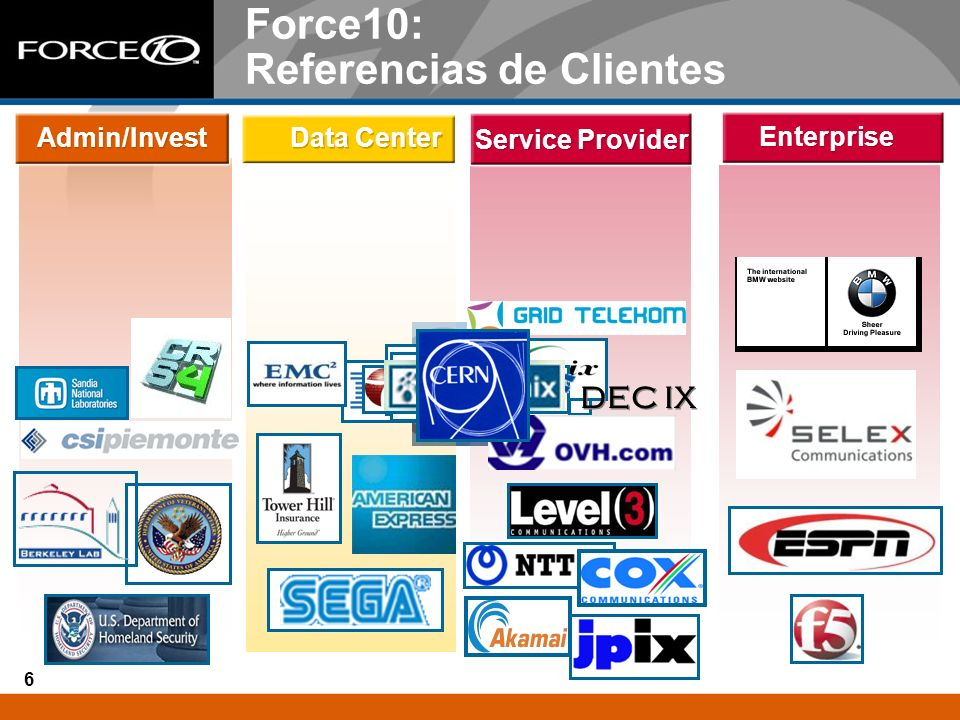 Force10: Referencias de Clientes