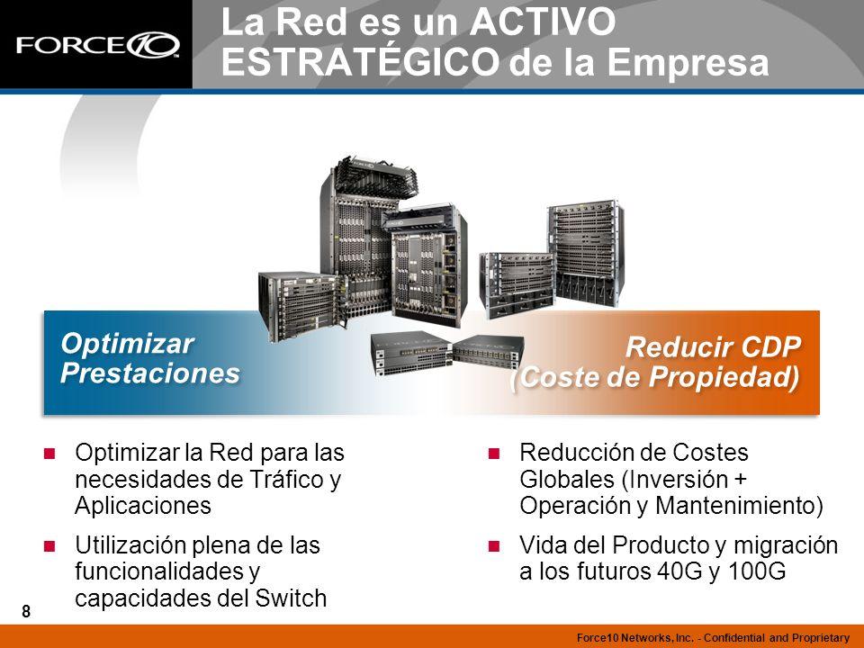 La Red es un ACTIVO ESTRATÉGICO de la Empresa