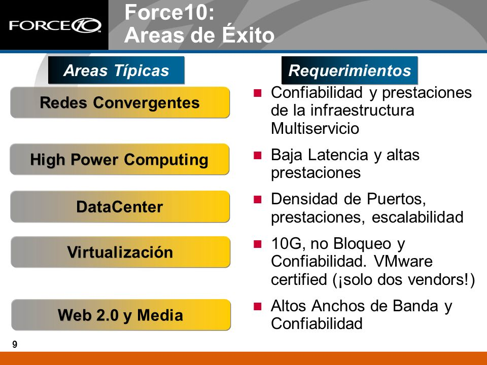 Force10: Areas de Éxito Areas Típicas Requerimientos