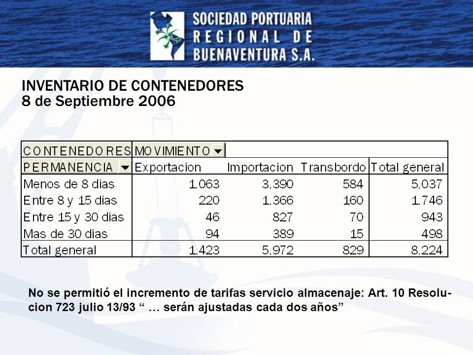 INVENTARIO DE CONTENEDORES 8 de Septiembre 2006