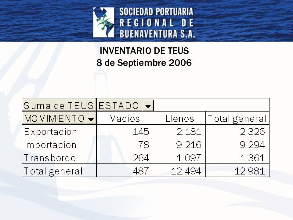 INVENTARIO DE TEUS 8 de Septiembre 2006