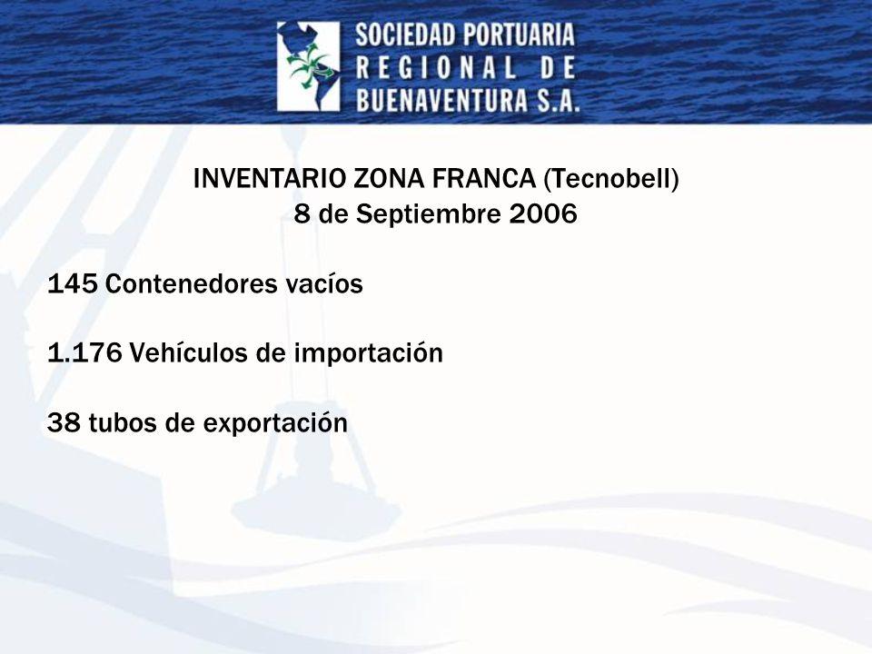 INVENTARIO ZONA FRANCA (Tecnobell)