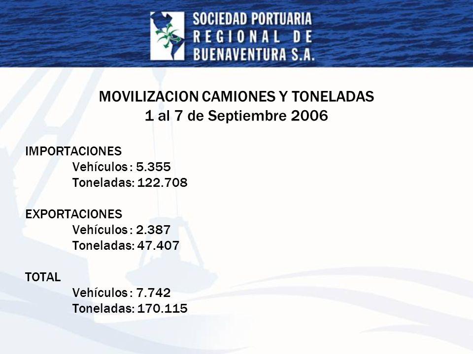 MOVILIZACION CAMIONES Y TONELADAS