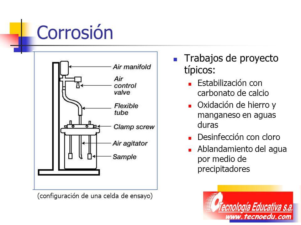 Corrosión Trabajos de proyecto típicos: