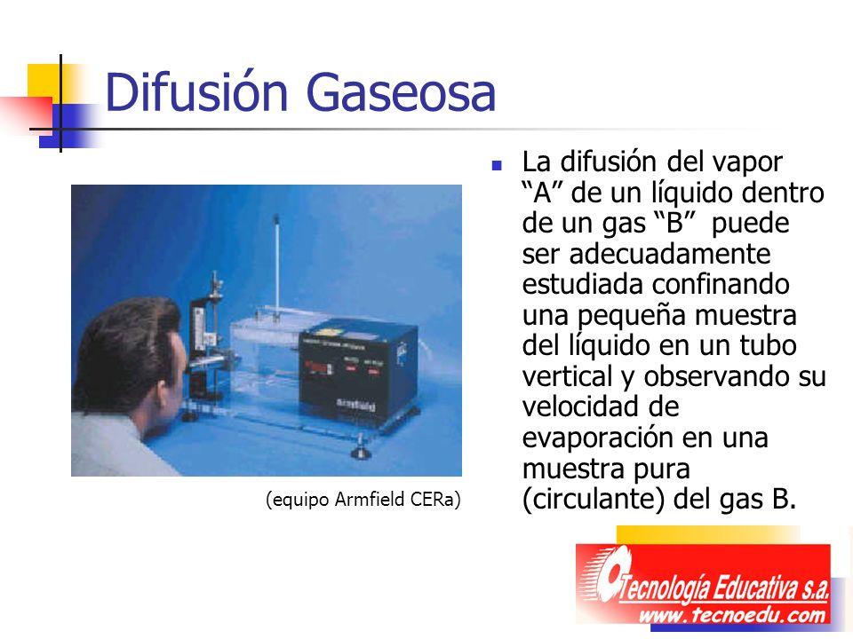 Difusión Gaseosa