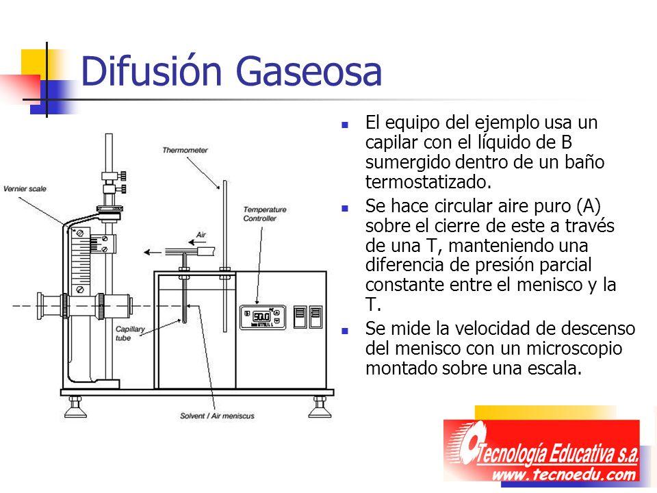 Difusión Gaseosa El equipo del ejemplo usa un capilar con el líquido de B sumergido dentro de un baño termostatizado.
