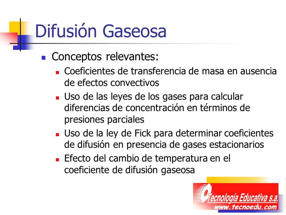 Difusión Gaseosa Conceptos relevantes: