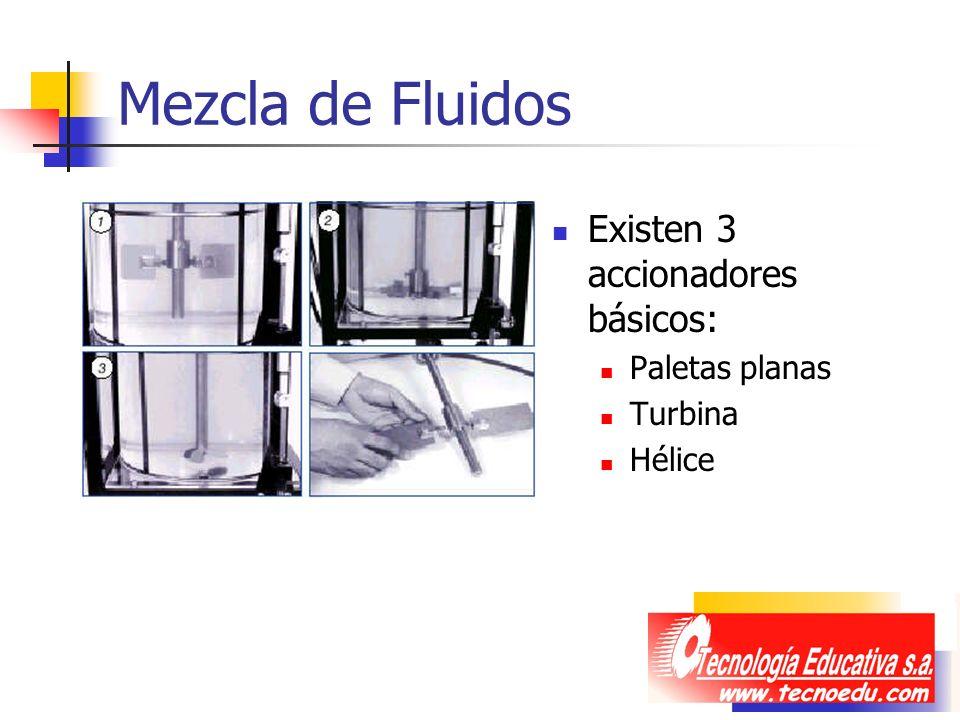 Mezcla de Fluidos Existen 3 accionadores básicos: Paletas planas