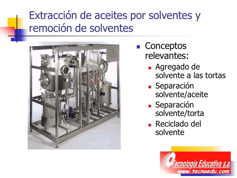 Extracción de aceites por solventes y remoción de solventes