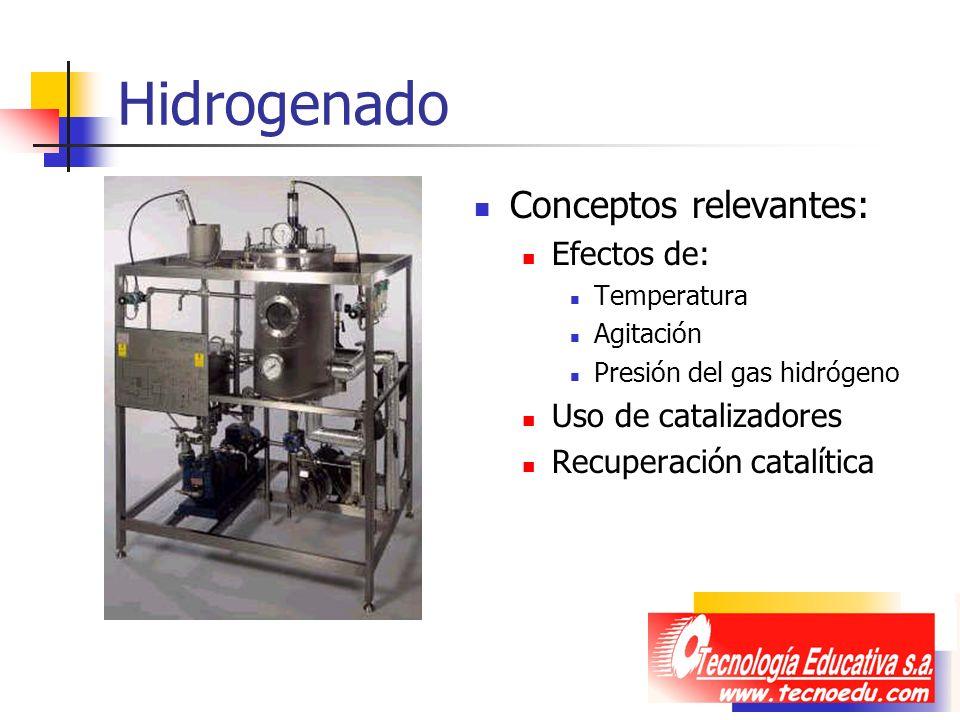 Hidrogenado Conceptos relevantes: Efectos de: Uso de catalizadores