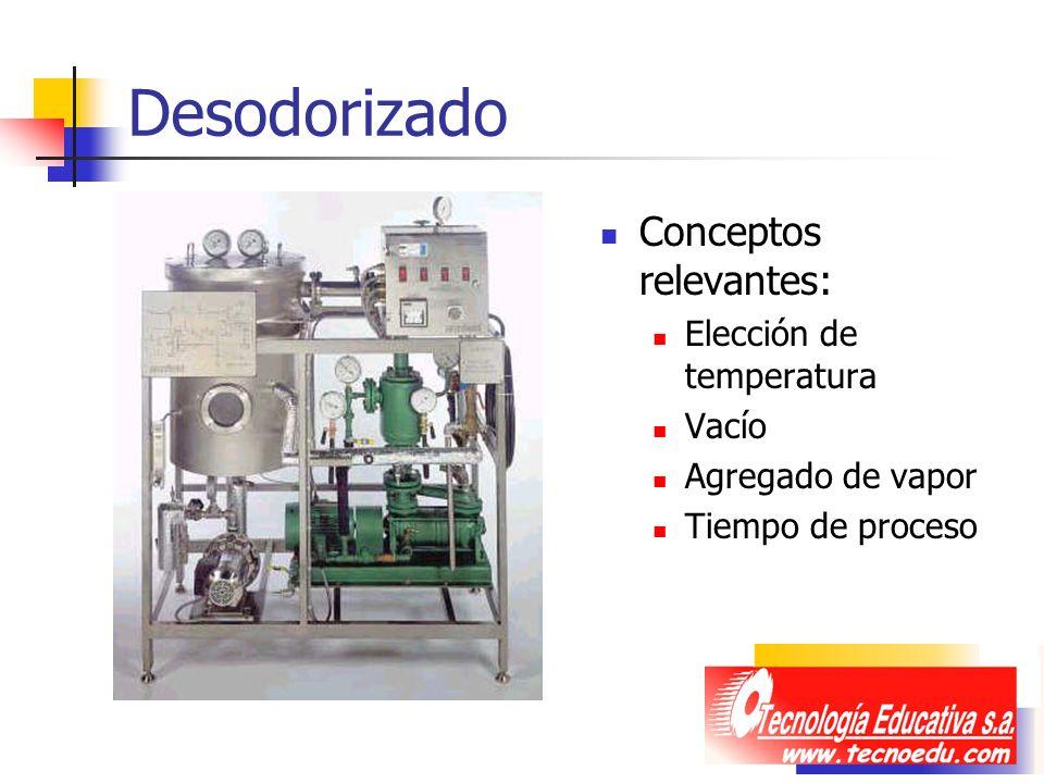 Desodorizado Conceptos relevantes: Elección de temperatura Vacío
