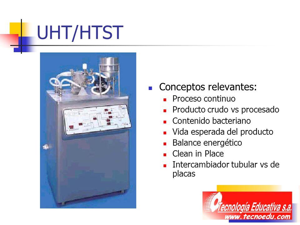 UHT/HTST Conceptos relevantes: Proceso continuo