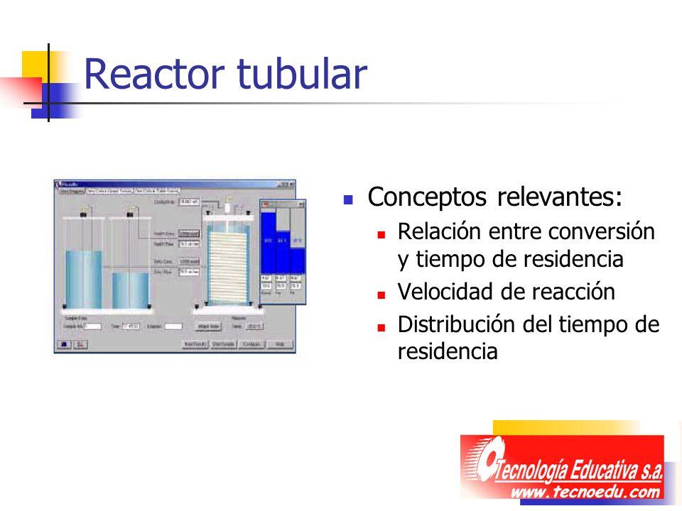 Reactor tubular Conceptos relevantes: