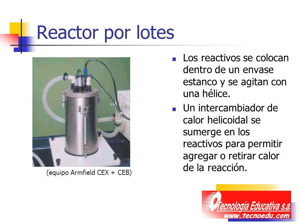 Reactor por lotes Los reactivos se colocan dentro de un envase estanco y se agitan con una hélice.