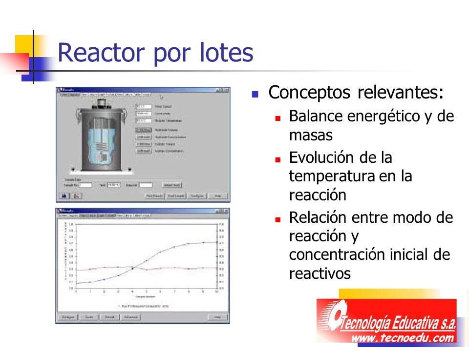 Reactor por lotes Conceptos relevantes: Balance energético y de masas