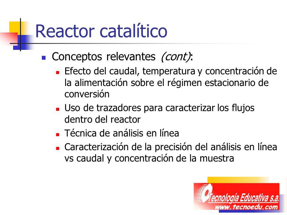 Reactor catalítico Conceptos relevantes (cont):