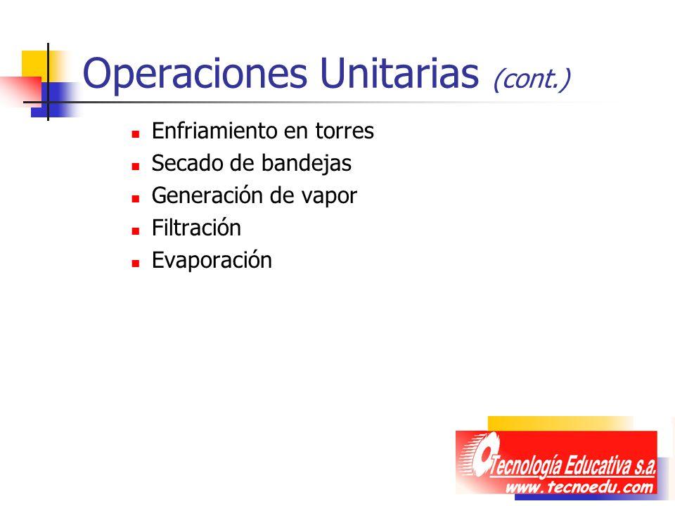 Operaciones Unitarias (cont.)