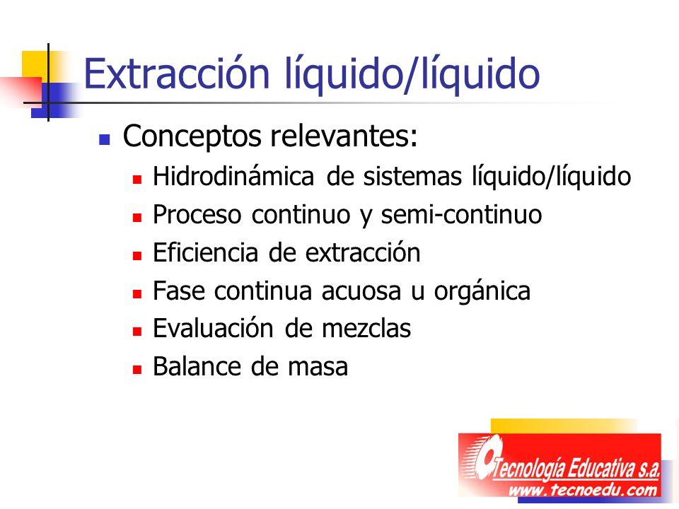 Extracción líquido/líquido