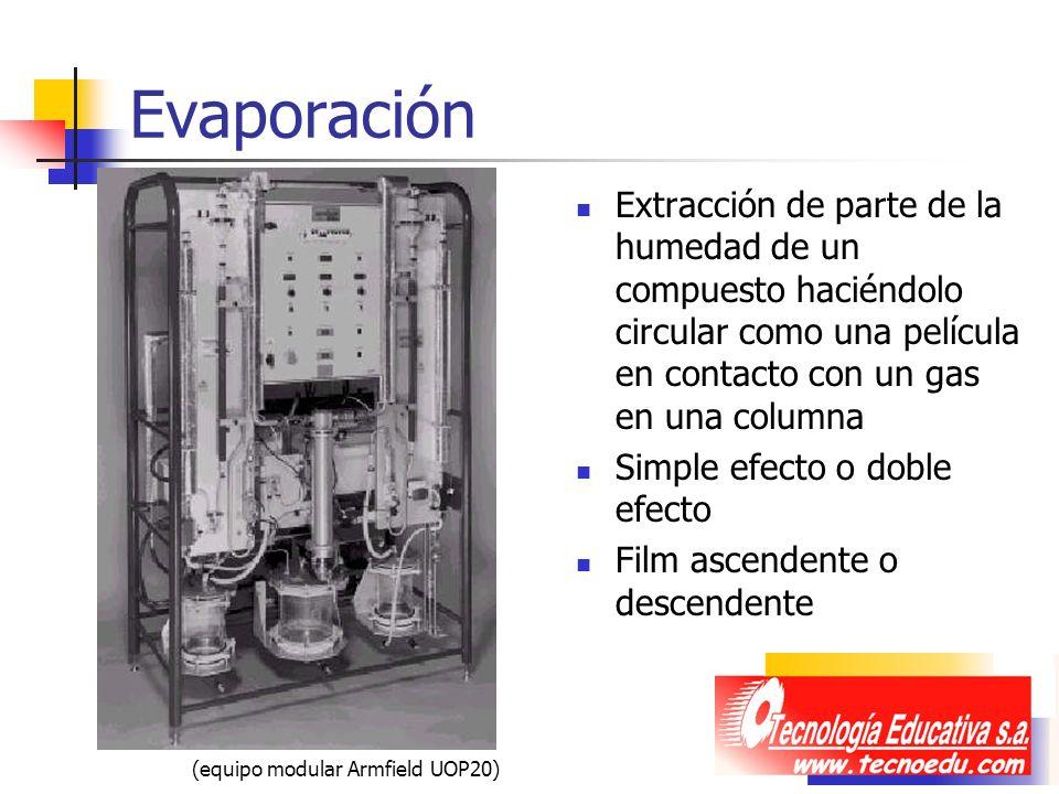 Evaporación Extracción de parte de la humedad de un compuesto haciéndolo circular como una película en contacto con un gas en una columna.