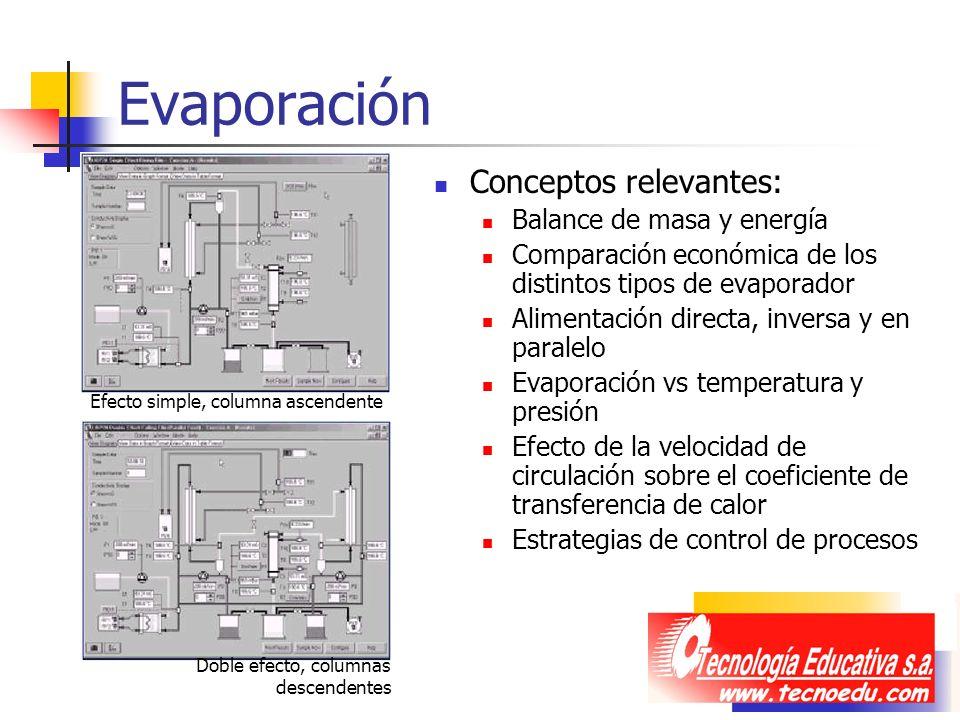Evaporación Conceptos relevantes: Balance de masa y energía