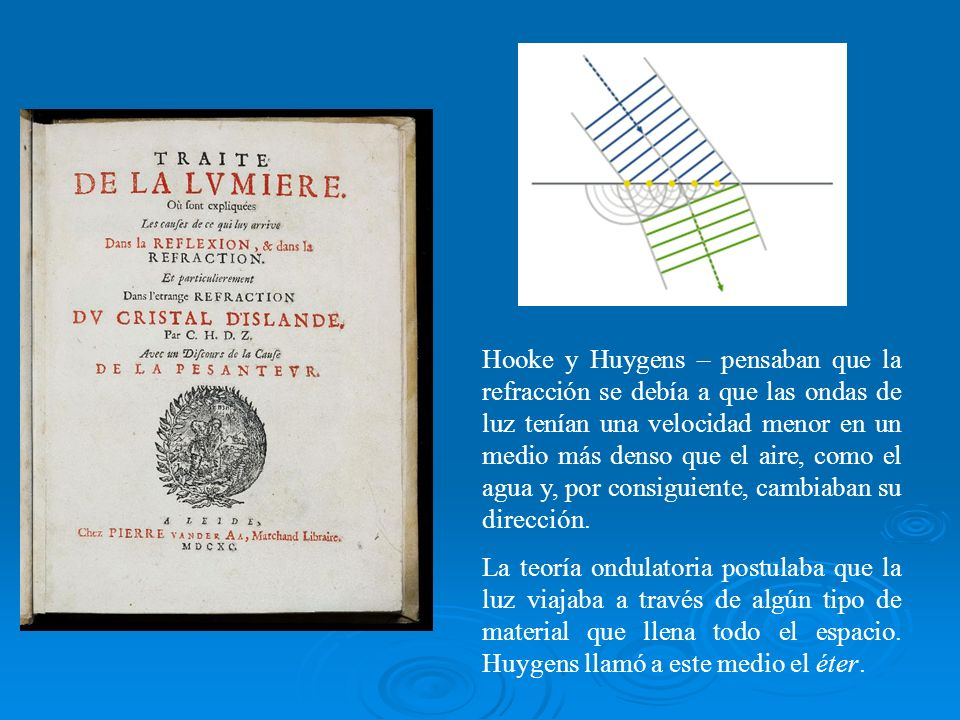 Hooke y Huygens – pensaban que la refracción se debía a que las ondas de luz tenían una velocidad menor en un medio más denso que el aire, como el agua y, por consiguiente, cambiaban su dirección.