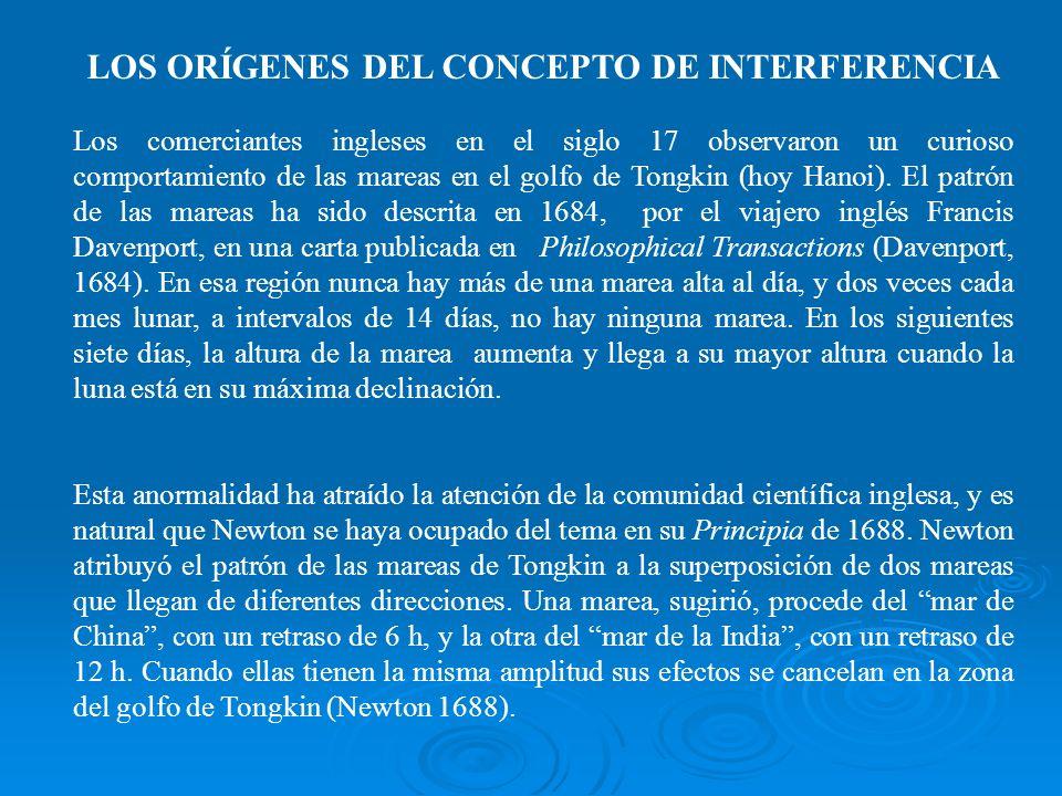 LOS ORÍGENES DEL CONCEPTO DE INTERFERENCIA