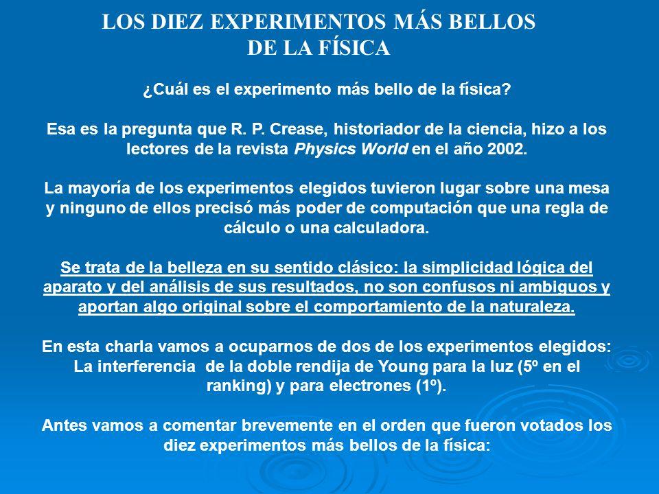 LOS DIEZ EXPERIMENTOS MÁS BELLOS DE LA FÍSICA