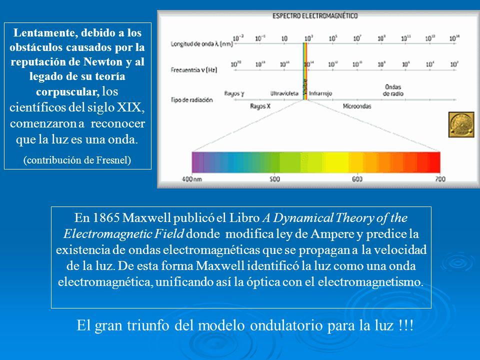 El gran triunfo del modelo ondulatorio para la luz !!!