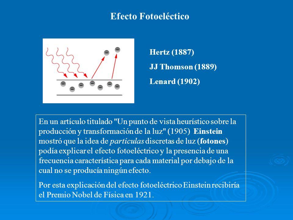 Efecto Fotoeléctico Hertz (1887) JJ Thomson (1889) Lenard (1902)