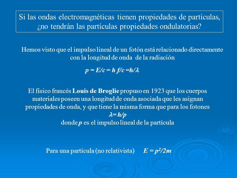 Si las ondas electromagnéticas tienen propiedades de partículas,