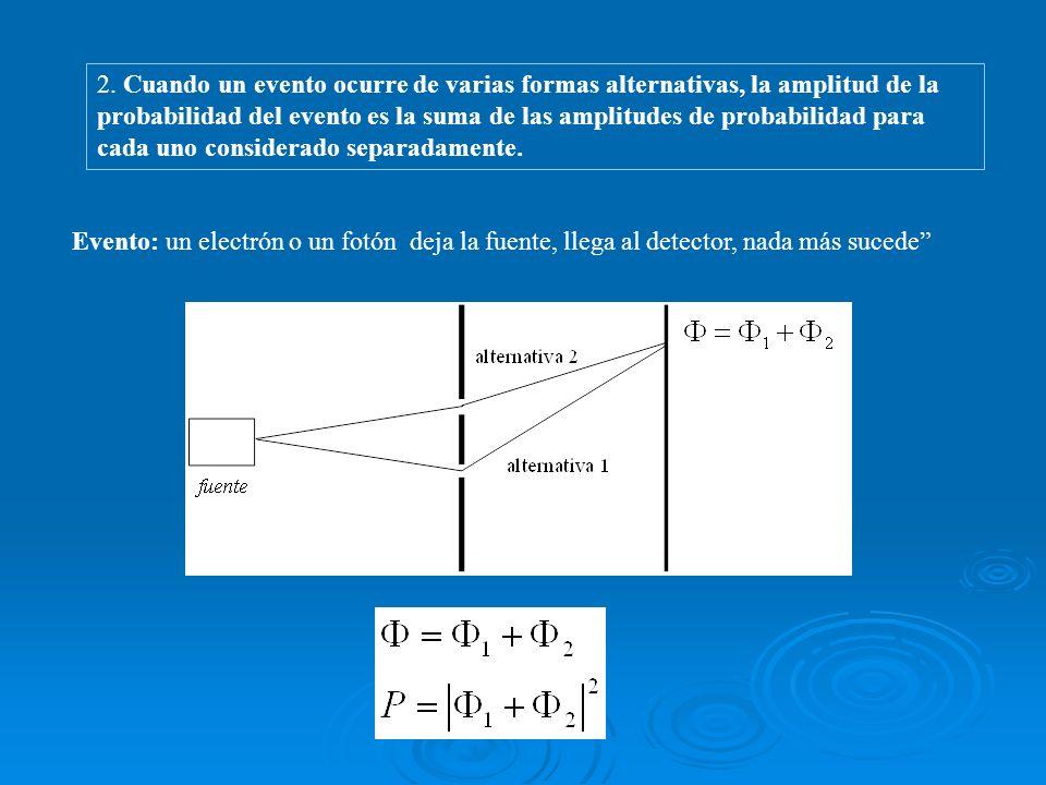 2. Cuando un evento ocurre de varias formas alternativas, la amplitud de la probabilidad del evento es la suma de las amplitudes de probabilidad para cada uno considerado separadamente.