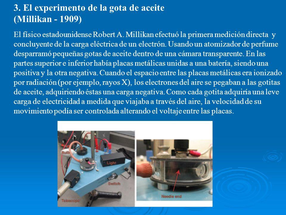 3. El experimento de la gota de aceite (Millikan - 1909)
