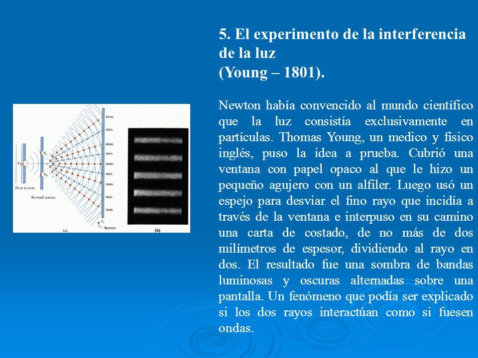 5. El experimento de la interferencia de la luz