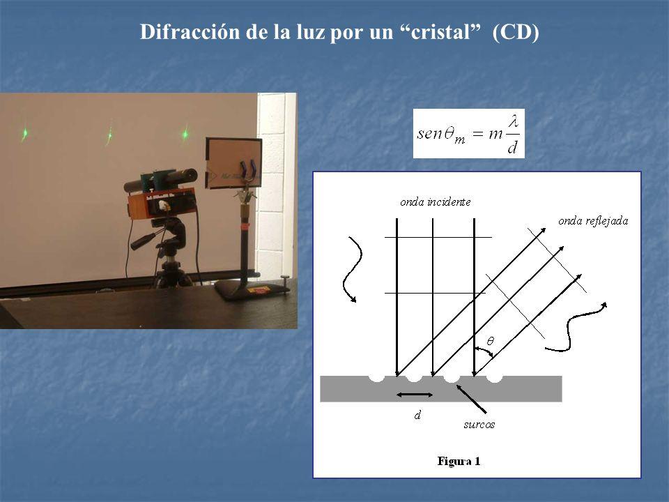 Difracción de la luz por un cristal (CD)