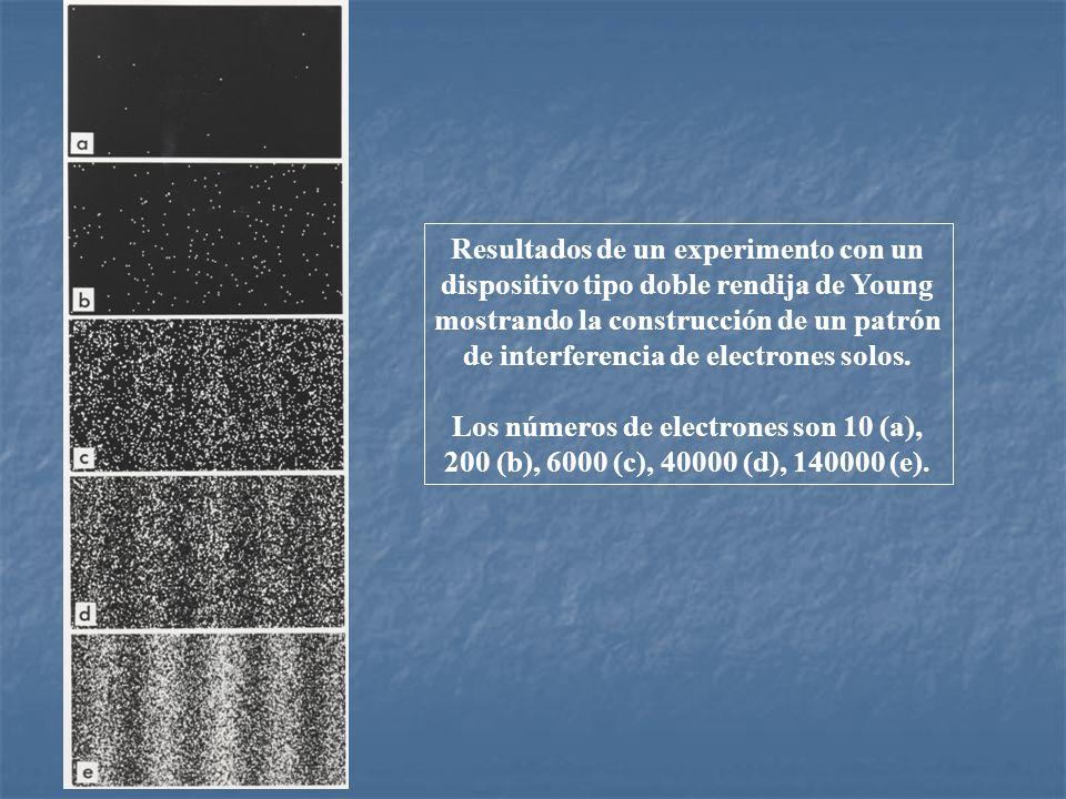 Resultados de un experimento con un dispositivo tipo doble rendija de Young mostrando la construcción de un patrón de interferencia de electrones solos.