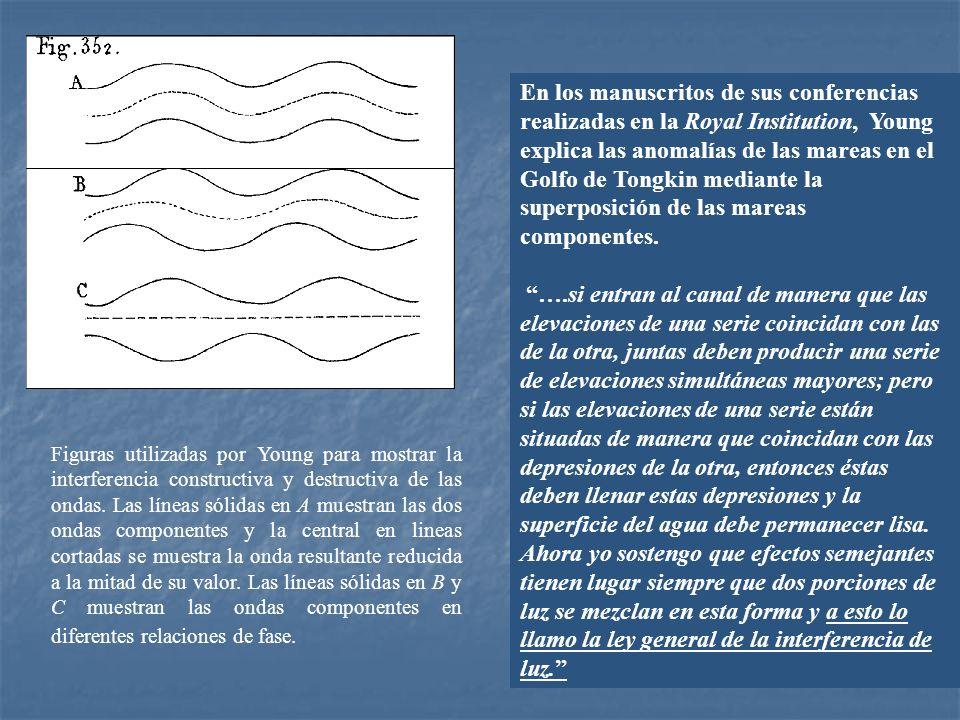 En los manuscritos de sus conferencias realizadas en la Royal Institution, Young explica las anomalías de las mareas en el Golfo de Tongkin mediante la superposición de las mareas componentes.