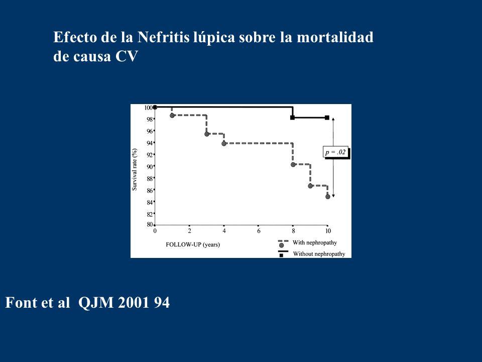 Efecto de la Nefritis lúpica sobre la mortalidad de causa CV