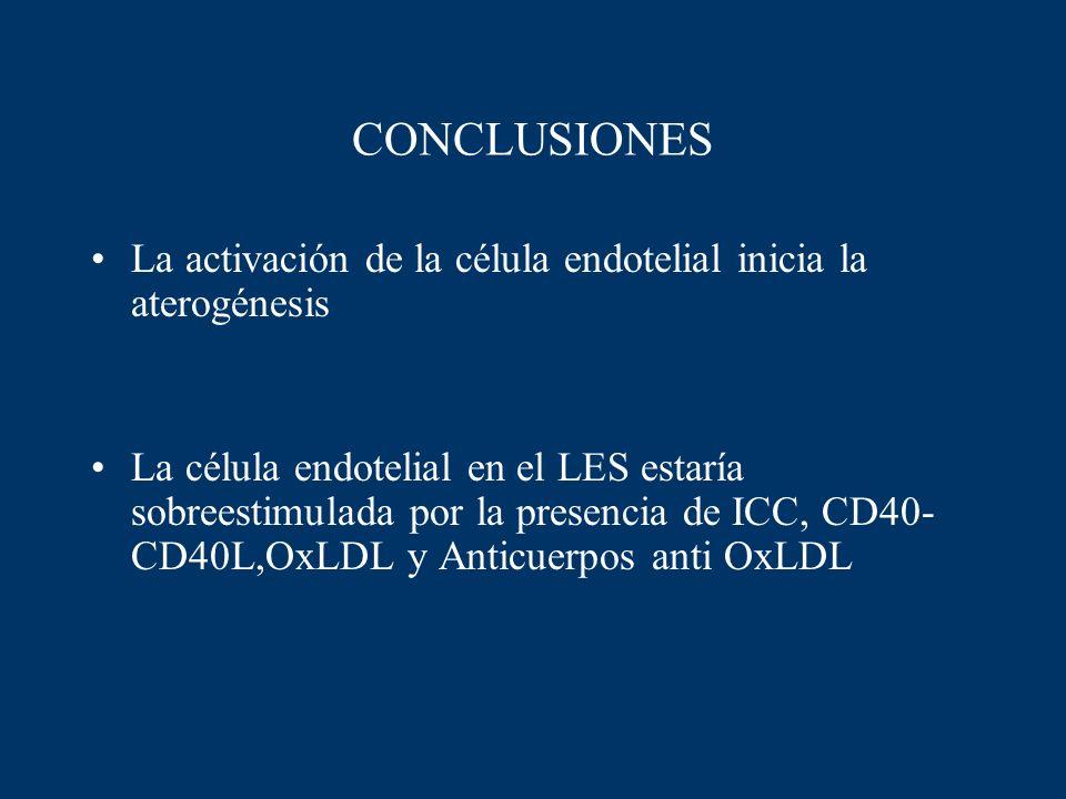 CONCLUSIONES La activación de la célula endotelial inicia la aterogénesis.