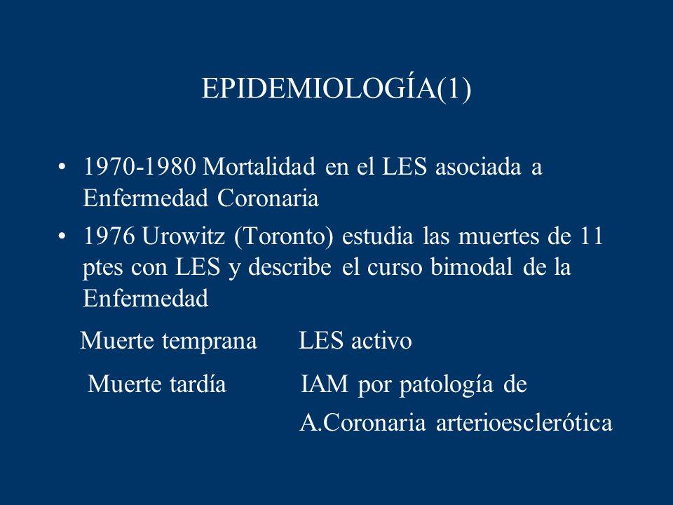 Muerte temprana LES activo Muerte tardía IAM por patología de