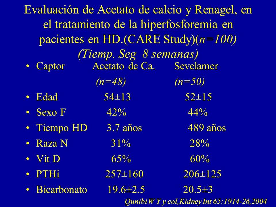 Evaluación de Acetato de calcio y Renagel, en el tratamiento de la hiperfosforemia en pacientes en HD.(CARE Study)(n=100) (Tiemp. Seg 8 semanas)