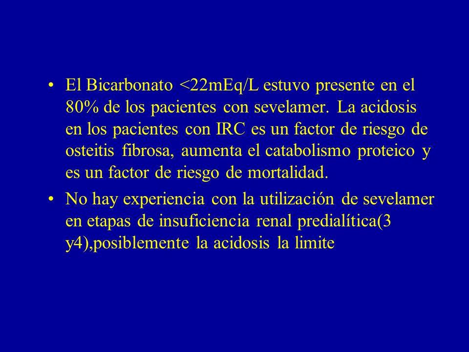 El Bicarbonato <22mEq/L estuvo presente en el 80% de los pacientes con sevelamer. La acidosis en los pacientes con IRC es un factor de riesgo de osteitis fibrosa, aumenta el catabolismo proteico y es un factor de riesgo de mortalidad.