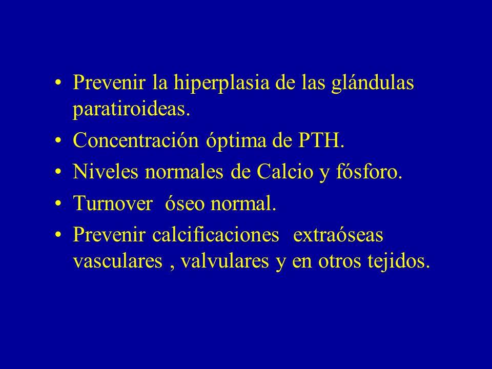 Prevenir la hiperplasia de las glándulas paratiroideas.